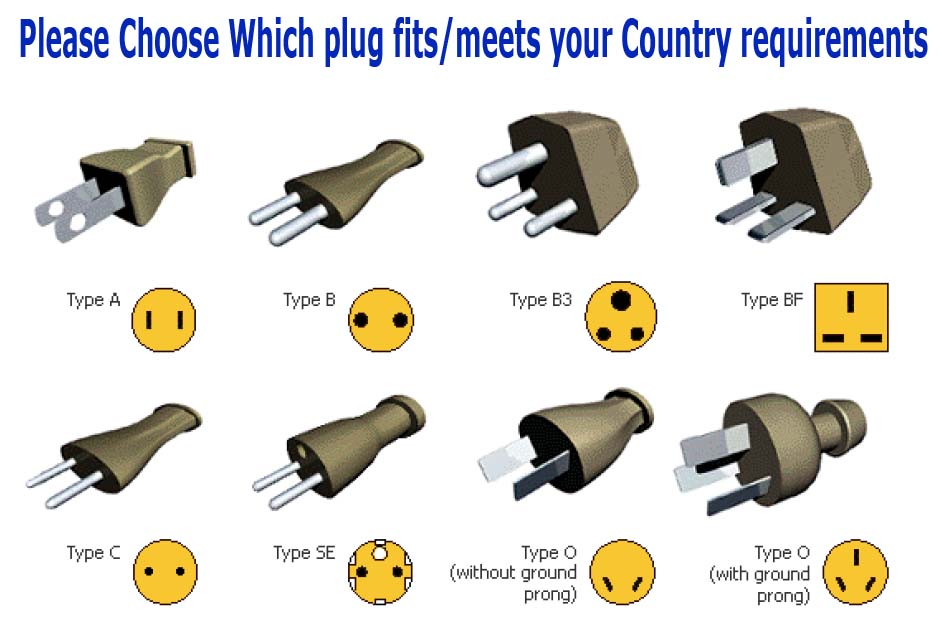 Power Plugs Around The World also F together with 131396256343 besides F likewise I. on electrical plug types by country