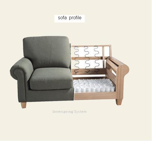 Sofa Cushion From China Manufacturer