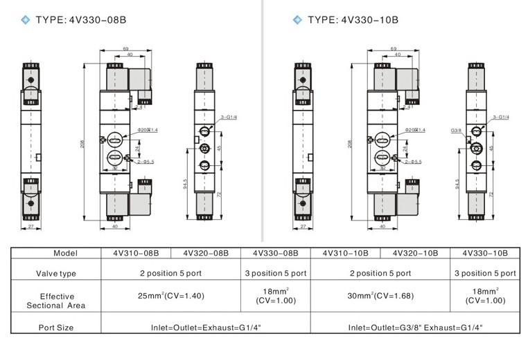 212337201_4V310 08B smc 4v310 08b solenoid valve from china manufacturer ningbo bell smc fan wiring diagram at bayanpartner.co