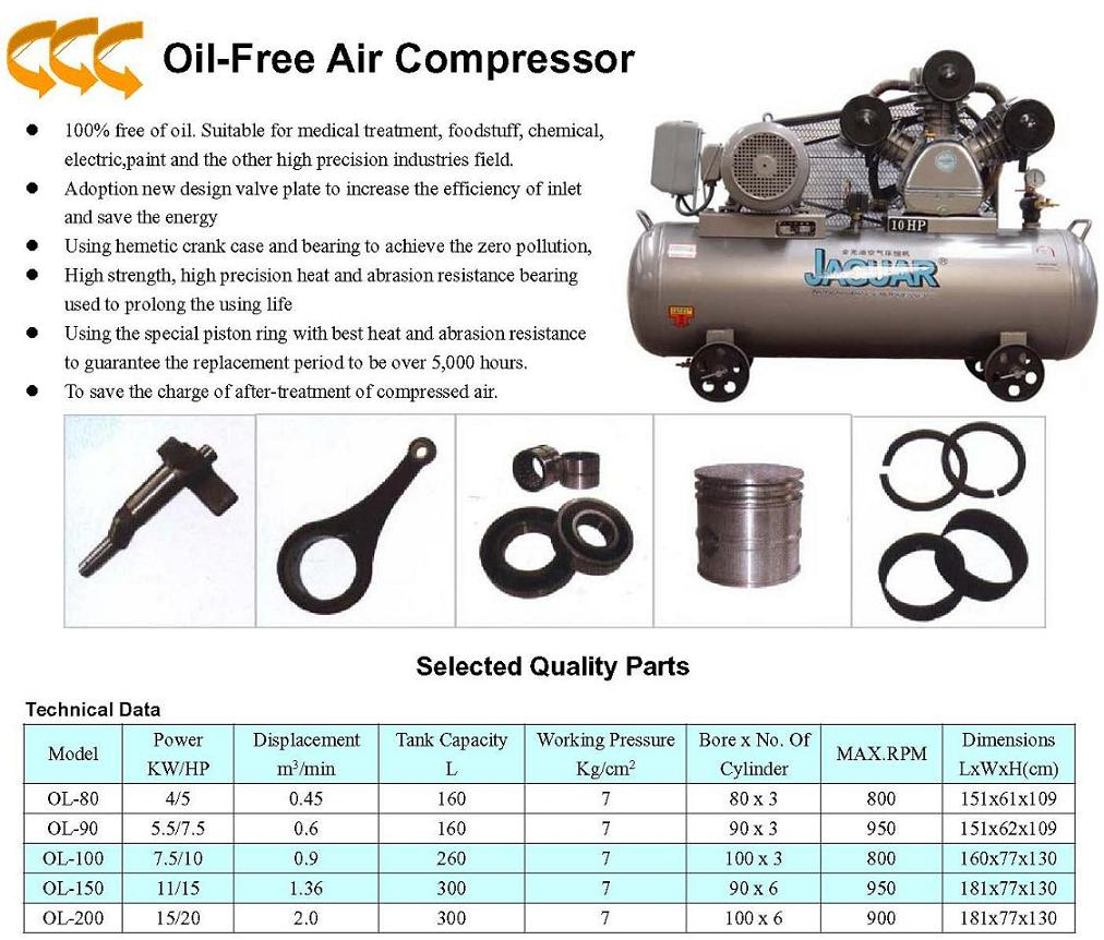 100   used air compressors spare parts   home services 1997 Ford Windstar Ford Windstar 99 Replace Computadora