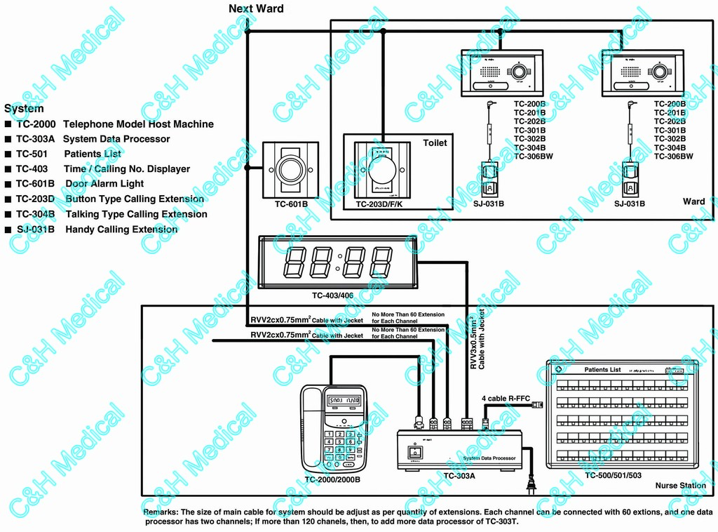 005722442_Call System Diagram Picture 1024 nurse call system wiring diagram nurse wiring diagrams collection  at gsmx.co