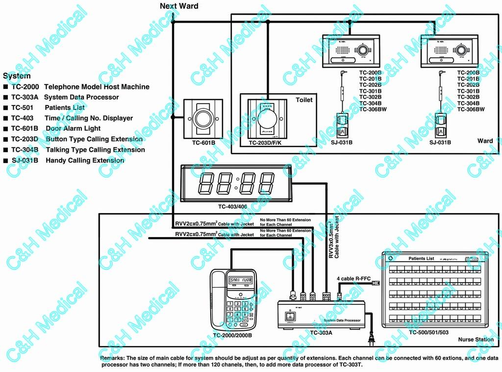 nurse call station wiring diagram dolgular com on nurse call wiring diagram