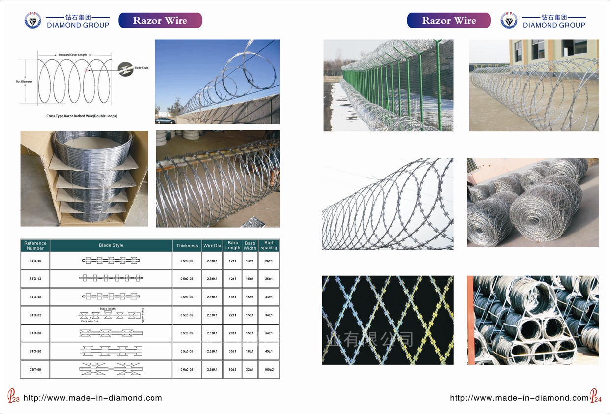 Magnificent Barbed Wire Length Per Roll Image - Wiring Schematics ...