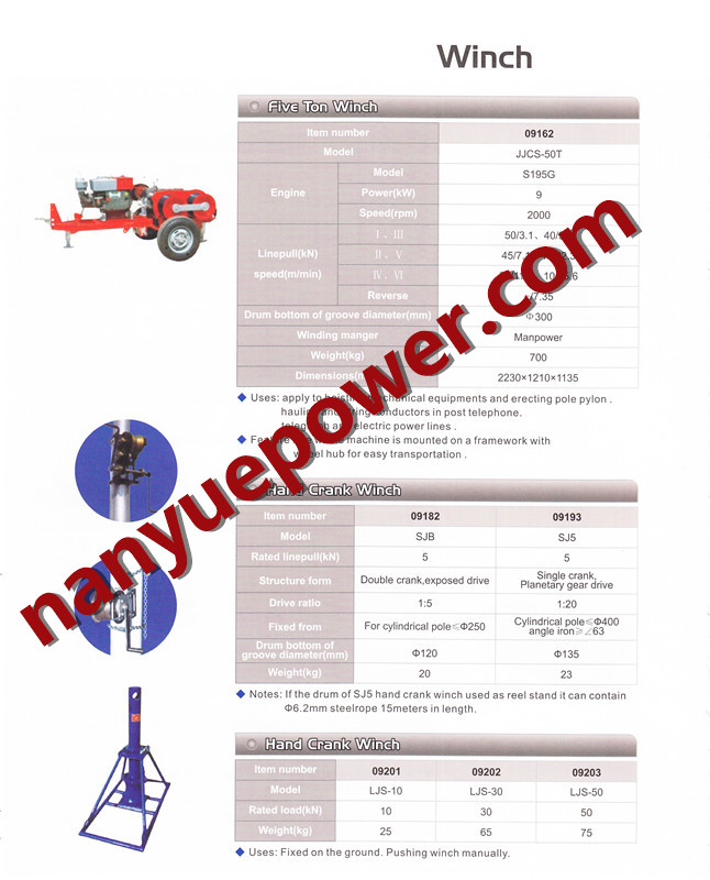 Overhead Electrical Conductors List : Hand manual turned winch manufacturers and suppliers in china