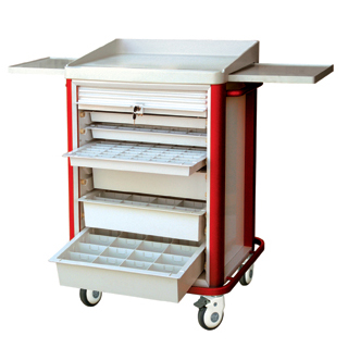 treatment cancer Trolley