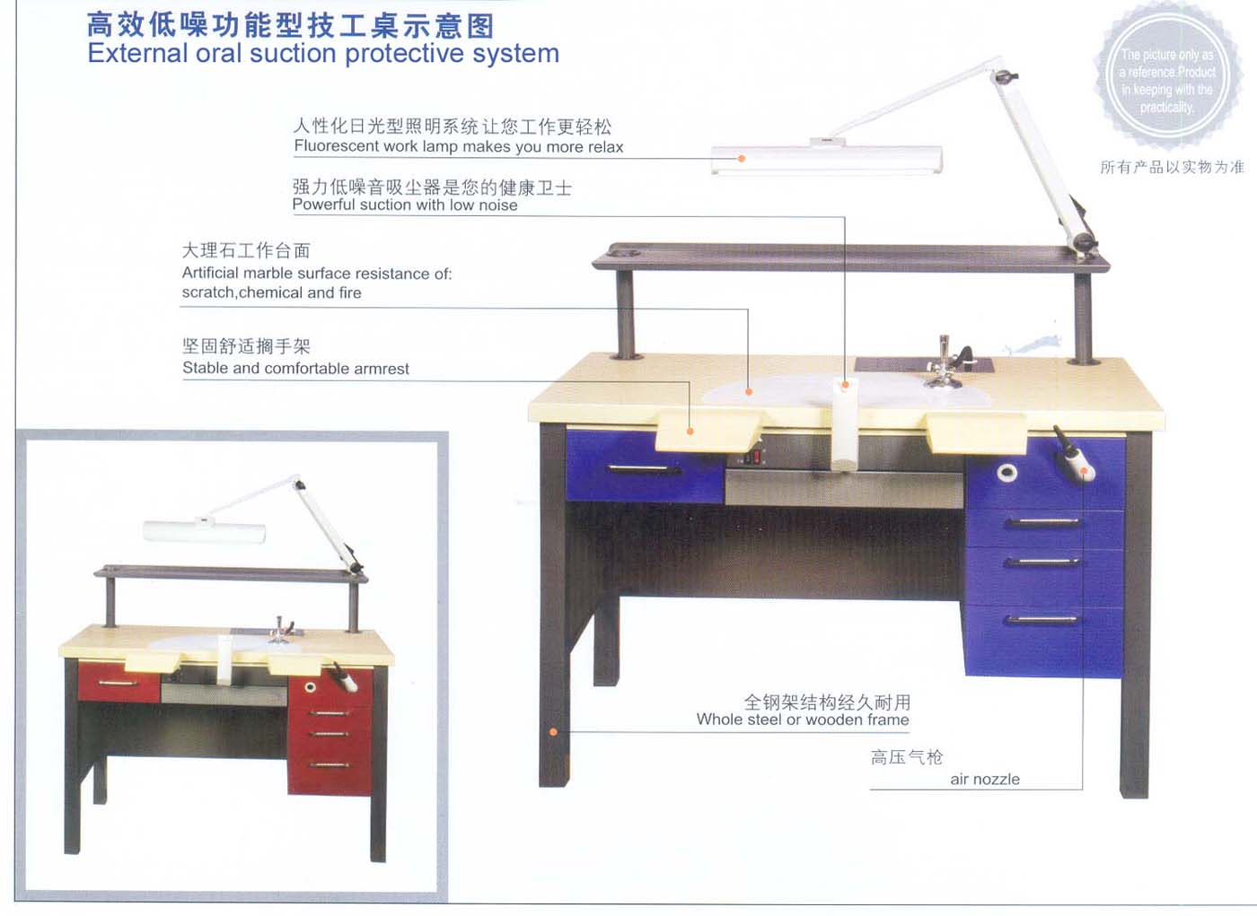 dental tables