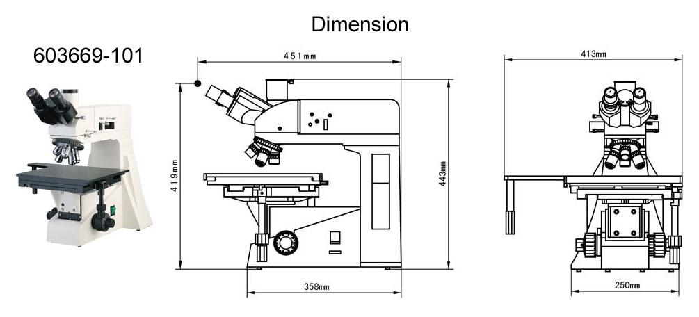 kinds of microscope