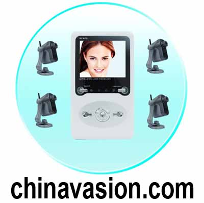 Security System - Wireless Camera + Receiver