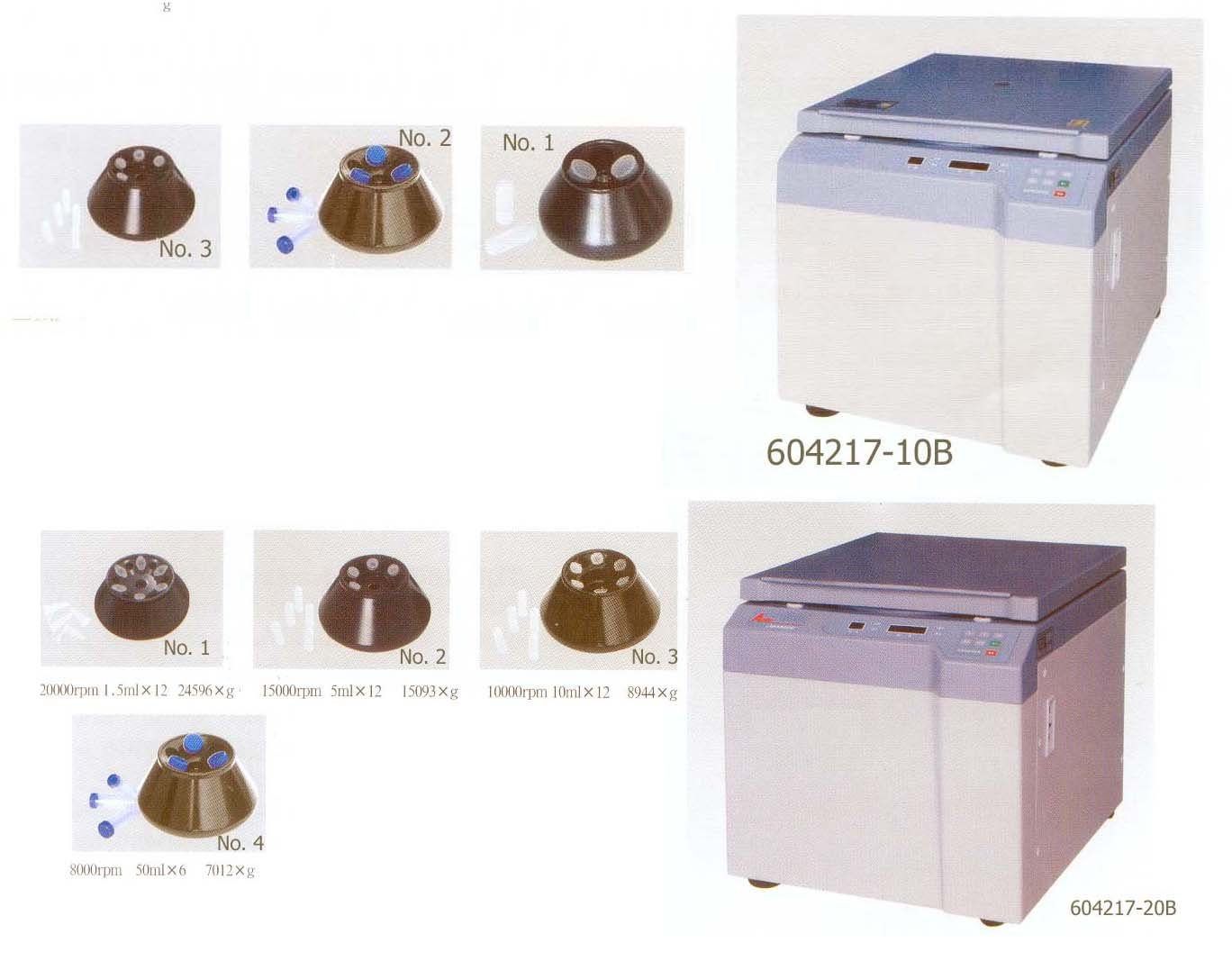 High speed table-top centrifuge