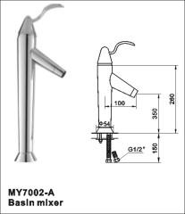 faucet handles