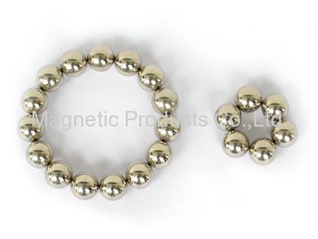 Neodymium Sphere Magnet