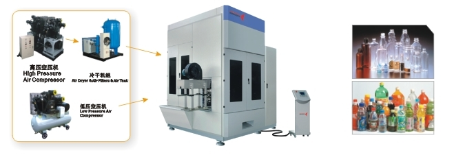 Bottle Blow Molding Machine
