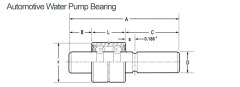China Water Pump Bearing