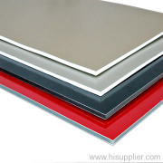 China Aluminum Composite Panel Manufacturer Jiangyin