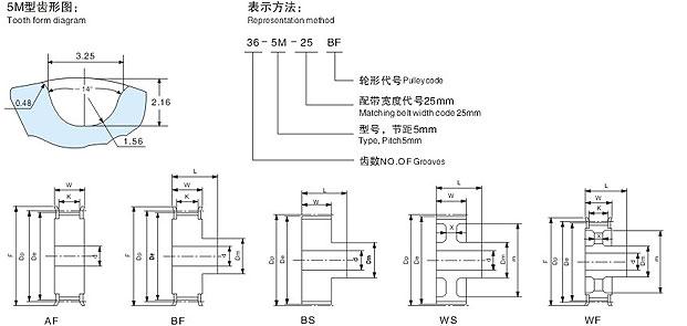 电路 电路图 电子 工程图 平面图 原理图 621_295