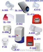 Shenzhen Anvox Alarm Systems Co., Ltd