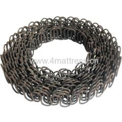 Extension sofa springs