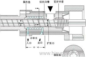 Single Screw Extruder manufacture