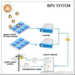 Bipv System Products China Products Exhibition Reviews