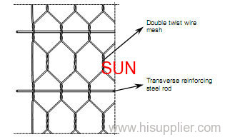 diamond wire mesh gabions