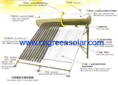 compact solar heater