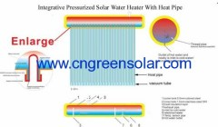 compact pressure solar energy water heater
