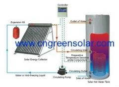 pressure solar energy heater