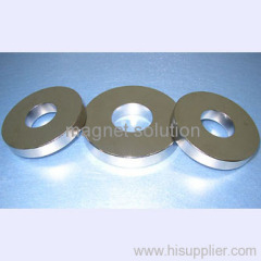 large ndfeb ring magnets