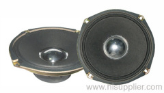 Full Frequency Speakers