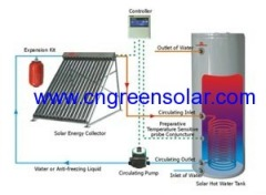 split solar thermal water heater