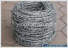 Razor wire nettings