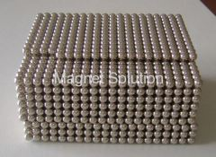 neodymium ball magnets nickel