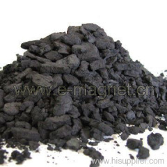 rubber Magnetic Compound