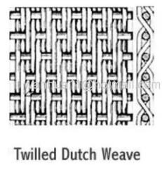 Stainless Steel Twill Dutch Wire Mesh