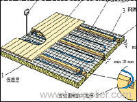 Geothermal Metal Mesh