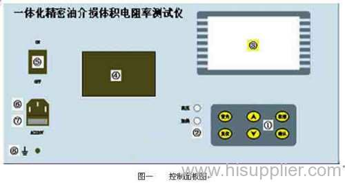 integration of precise oil volume resistivity Dielectric Loss Tester