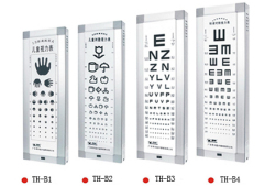 eyesight chart light box