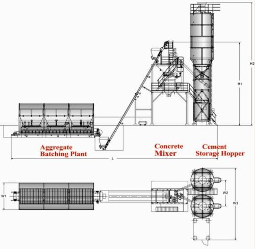 concrete batching plant layout products