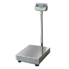 Industry Bench Scale