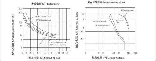 电路 电路图 电子 工程图 平面图 原理图 500_196