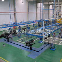 assembly line / production line / conveyor system