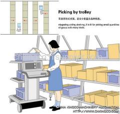 auxiliary machine of workshop