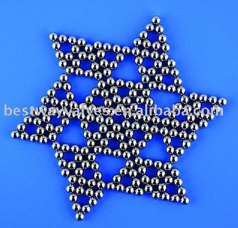 NdFeB Magnet balls