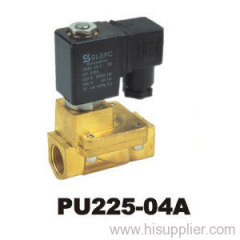 Normally Close Solenoid Valve