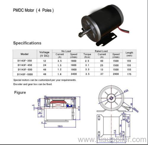 Permanent Magnet motors