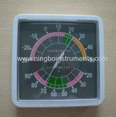 cheap garden thermometer & hygrometers