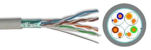 FTP Cat5e Cable with UL approval