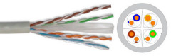 Best Price UTP Cat6 Cable