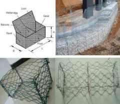 Stone Gabion wire mesh