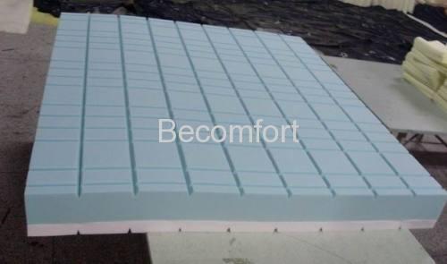 cool memory foam mattress